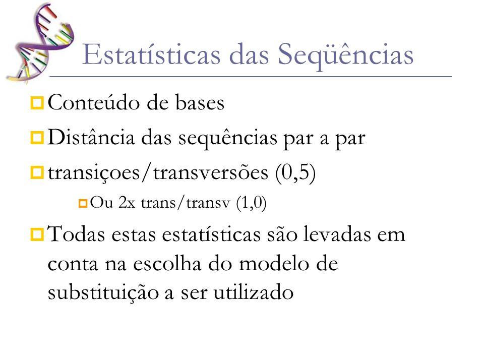 Cálculo de Distâncias Distância p