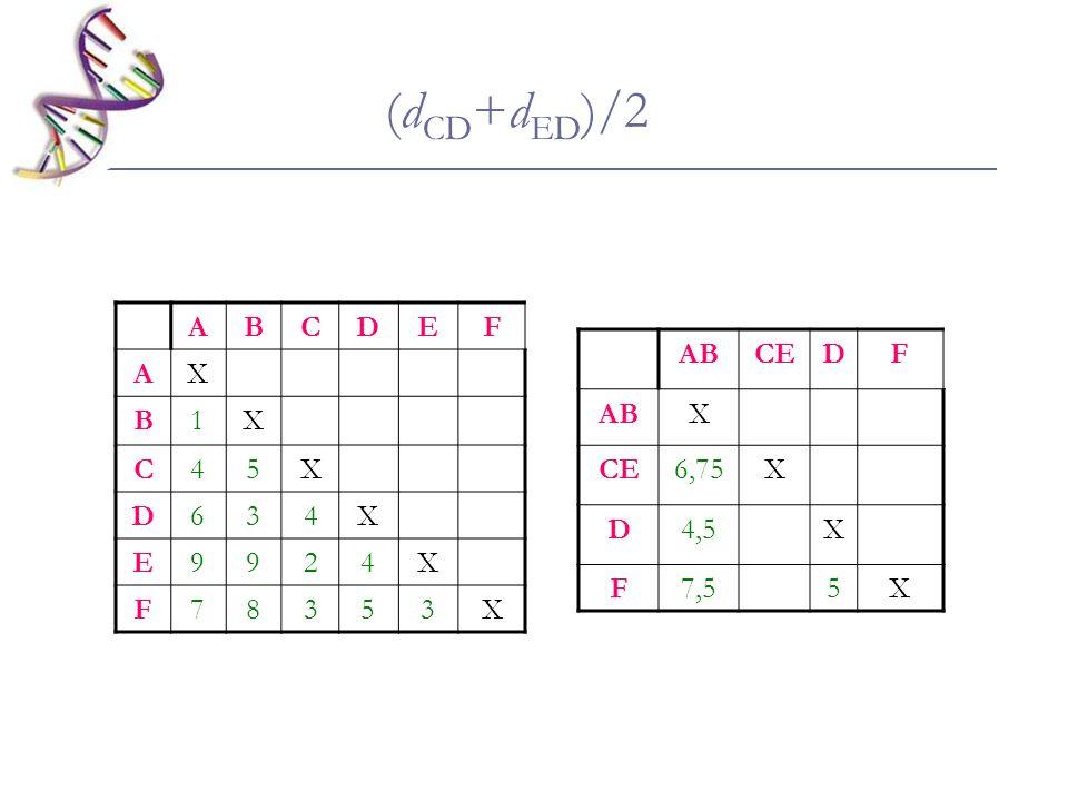 ABCDEF AX B1X C45X D634X E9924X F78353X ABCEDF ABX CE6,75X D4,54X F7,55X (d CD +d ED )/2