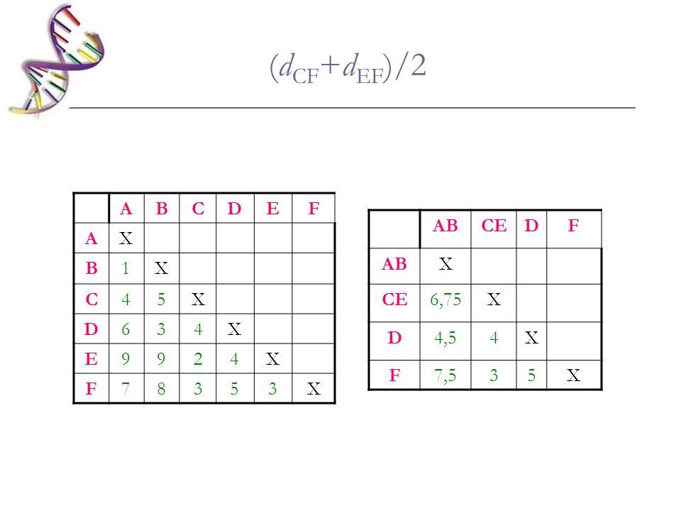 ABCEDF ABX CE6,75X D4,54X F7,535X