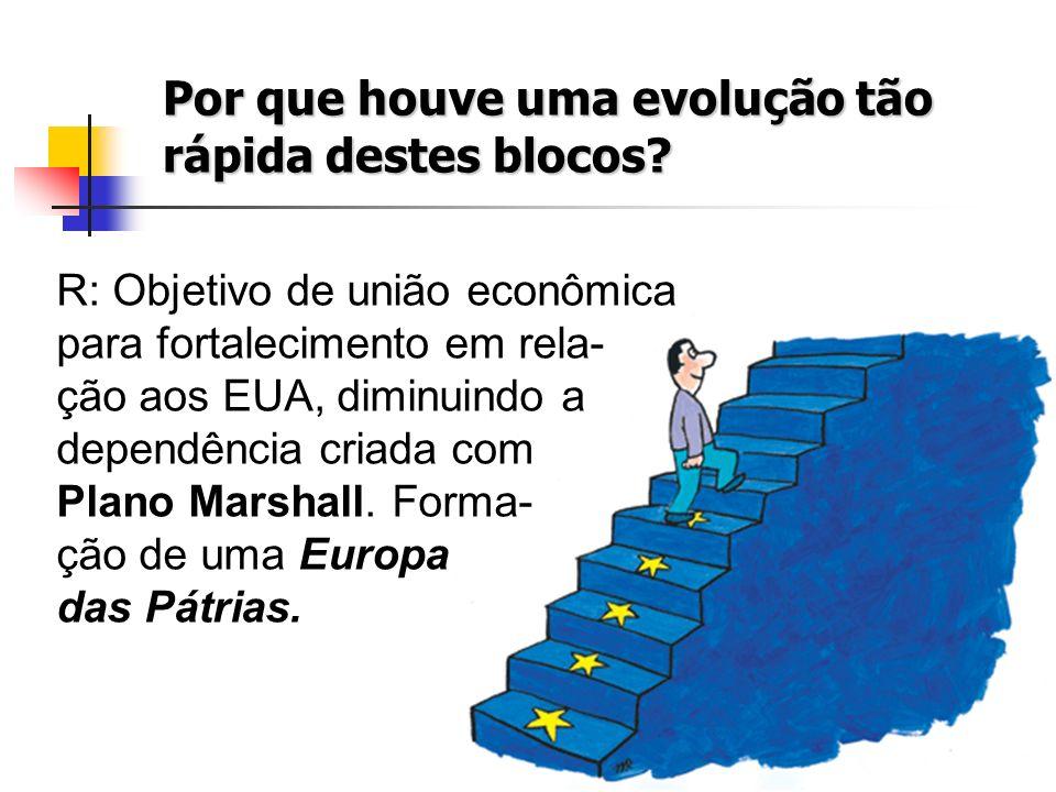 Países europeus que receberam dinheiro do Plano Marshall;