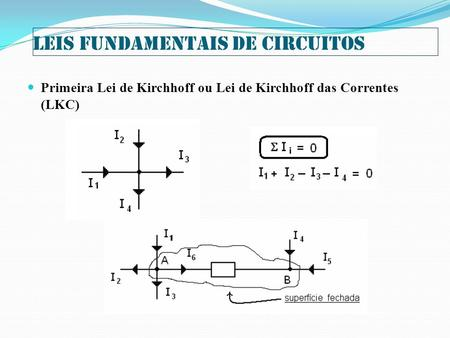 LEIS FUNDAMENTAIS DE CIRCUITOS