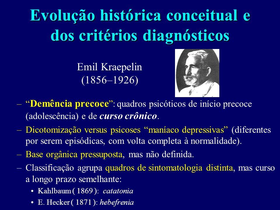 Evolução histórica conceitual e dos critérios diagnósticos – Demência precoce: quadros psicóticos de início precoce (adolescência) e de curso crônico.