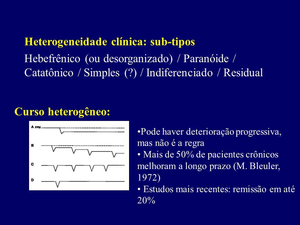 Curso heterogêneo: Pode haver deterioração progressiva, mas não é a regra Mais de 50% de pacientes crônicos melhoram a longo prazo (M.