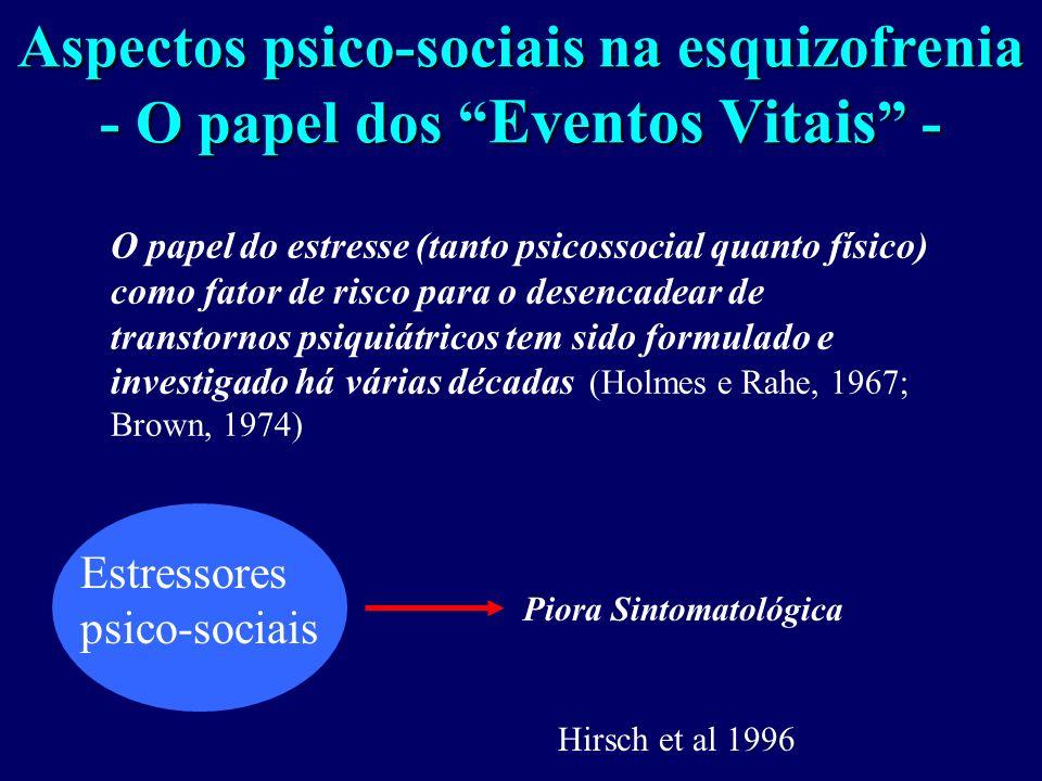 O papel do estresse (tanto psicossocial quanto físico) como fator de risco para o desencadear de transtornos psiquiátricos tem sido formulado e investigado há várias décadas (Holmes e Rahe, 1967; Brown, 1974) Piora Sintomatológica Hirsch et al 1996 Aspectos psico-sociais na esquizofrenia - O papel dos Eventos Vitais - Estressores psico-sociais