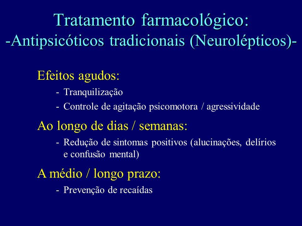 Tratamento farmacológico: -Antipsicóticos tradicionais (Neurolépticos)- Efeitos agudos: -Tranquilização -Controle de agitação psicomotora / agressividade Ao longo de dias / semanas: -Redução de sintomas positivos (alucinações, delírios e confusão mental) A médio / longo prazo: -Prevenção de recaídas
