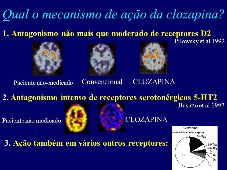 Qual o mecanismo de ação da clozapina.3. Ação também em vários outros receptores: 1.