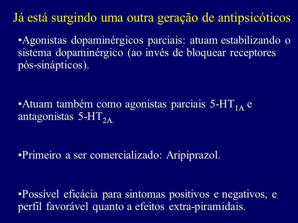 Agonistas dopaminérgicos parciais: atuam estabilizando o sistema dopaminérgico (ao invés de bloquear receptores pós-sinápticos).