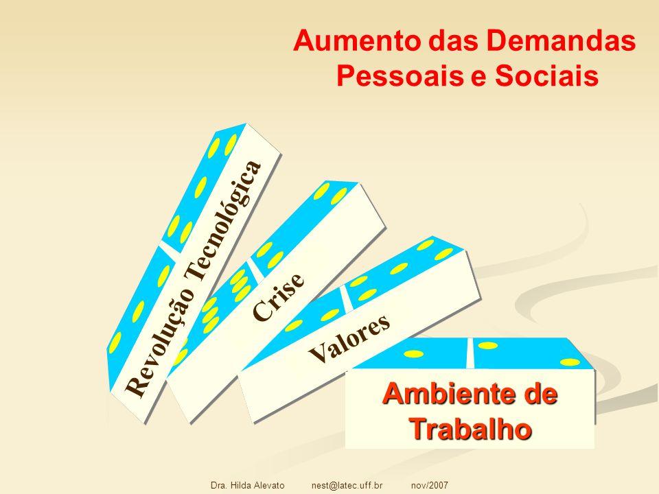 Dra. Hilda Alevato nest@latec.uff.br nov/2007 TRANSITORIEDADE ALEATORIEDADE COMPULSORIEDADE
