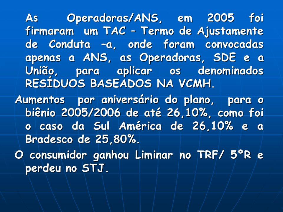 Em 2006, os aumentos foram aplicados de forma a: 8,89% para os CONTRATOS NOVOS e até 11,57% para os CONTRATOS ANTIGOS.