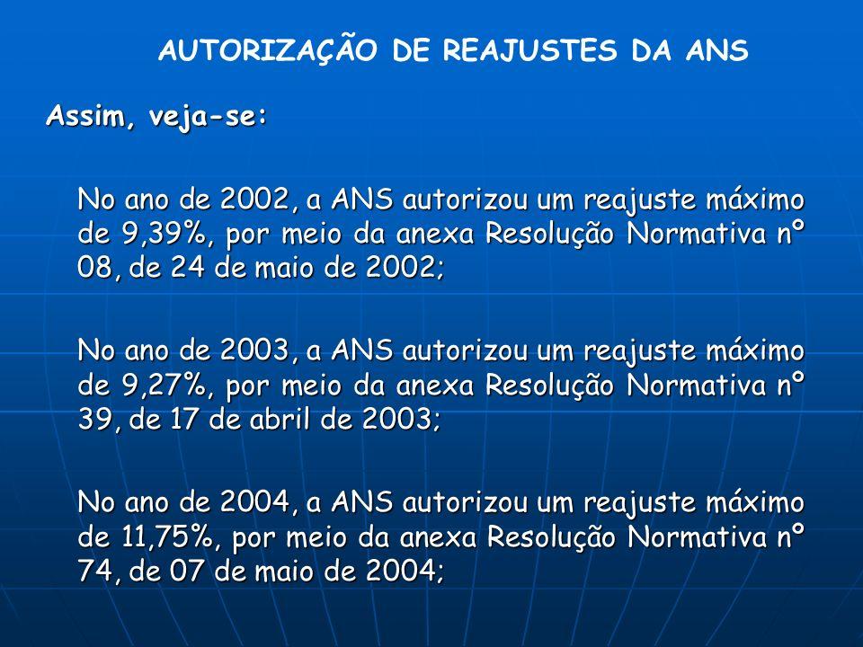 Com a RN 64/03, da ANS, ficou instituído a MP 148, de 15.12.03, O PROGRAMA DE INCENTIVO DE ADAPTAÇÃO DE CONTRATOS – PIAC COM três propostas: MIGRAÇÃO - A ADAPTAÇÃO DO CONTRATO ANTIGO PARA A NOVA LEI 9.656/98, MIGRAÇÃO - A ADAPTAÇÃO DO CONTRATO ANTIGO PARA A NOVA LEI 9.656/98, TAC – Termos de Adaptação a Contrato TAC – Termos de Adaptação a Contrato TC – Termo de Compromisso para operadoras de até 10 a 15 mil usuários.
