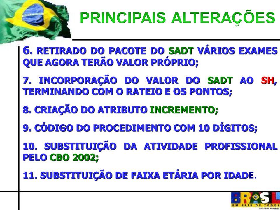 1.LERÁ APENAS OS PROCEDIMENTOS DA TABELA COM MODALIDADE AMBULATORIAL E ASSISTÊNCIA DOMICILIAR.