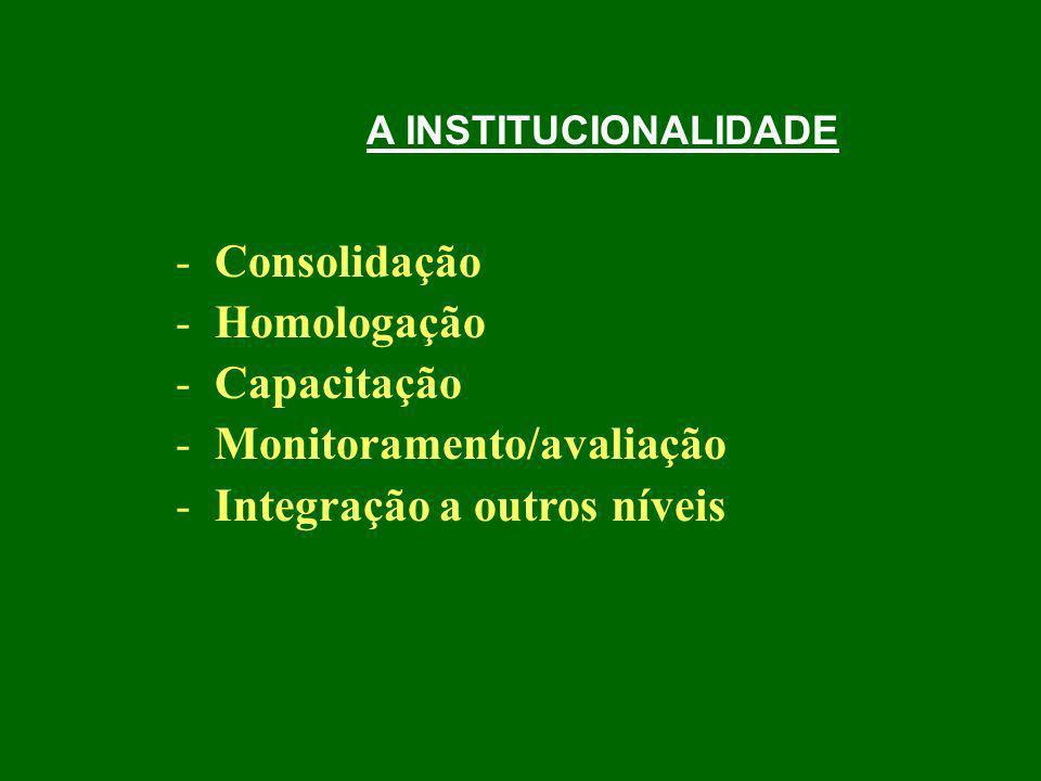 ARTICULAÇÃO E INTEGRAÇÃO DE POLÍTICAS PÚBLICAS - Apoio e fomento - Facilitação - Comunicação - Monitoramento/avaliação