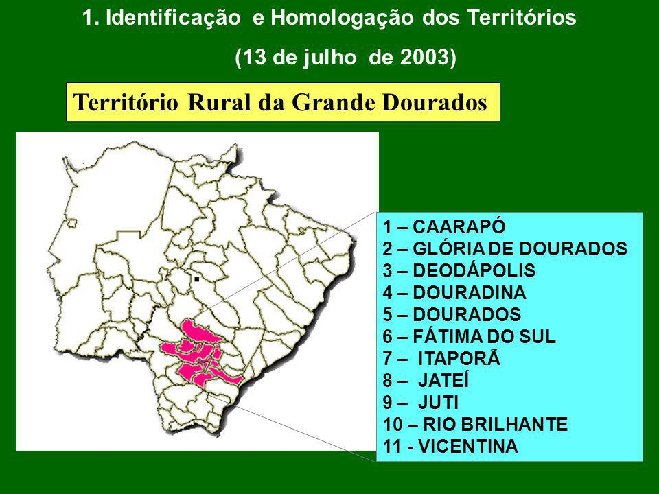 1 – ELDORADO 2 – IGUATEMI 3 – ITAQUIRAÍ 4 – JAPORÃ 5 – MUNDO NOVO 6 – NAVIRAÍ 7 – SETE QUEDAS 8 – TACURU Território Rural do Cone Sul