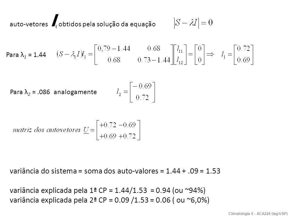 Interpretação geométrica das CPs : rotação de eixos no sistema de coordenadas centrado na média =(10,10) definem-se eixos de variação: Na 1ª CP l 11 =0.72 = cosseno do ângulo abscissa c/1º eixo (linha azul sólida), cos(43,65 o )=0.72; Na 2ª CP l 21 =-0.69 = cosseno do ângulo abscissa c/2º eixo (linha verde), cos(90 o +46,35 o )=-0.69 é Ortogonal ao 1º eixo regressão linear de T2 =f (T1) indicada linha preta Climatologia II - ACA226 (Iag/USP) Variavel T2 Variavel T1 46,35 o