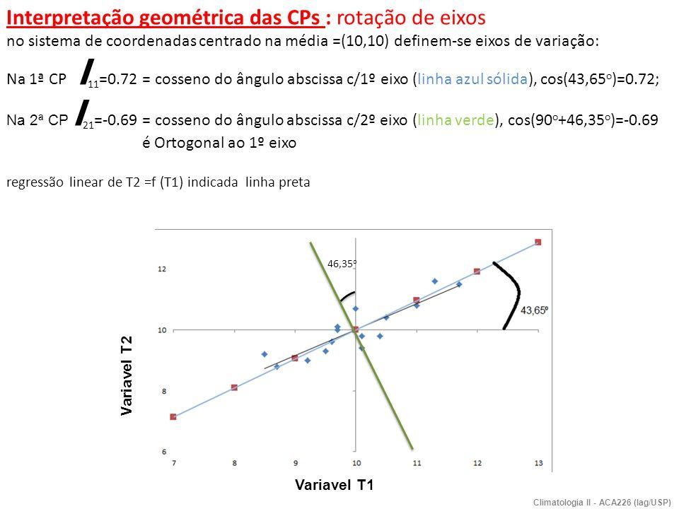 Eixo u = direção principal de variação entre X 1 e X 2 Eixo v = 2 a direção principal assim as direções u e v são chamadas de Componentes Principais.