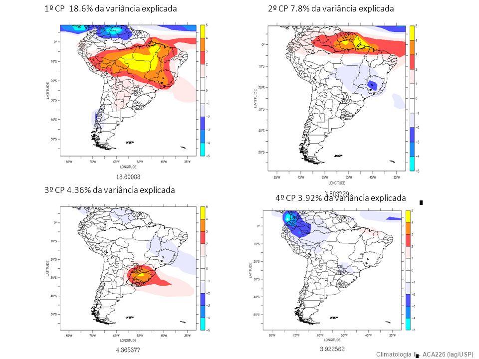 Coeficiente temporal do 1º CPCoeficiente temporal do 2º CP Coeficiente temporal do 3º CPCoeficiente temporal do 4º CP Reconstrução temporal das CPs Climatologia II - ACA226 (Iag/USP)