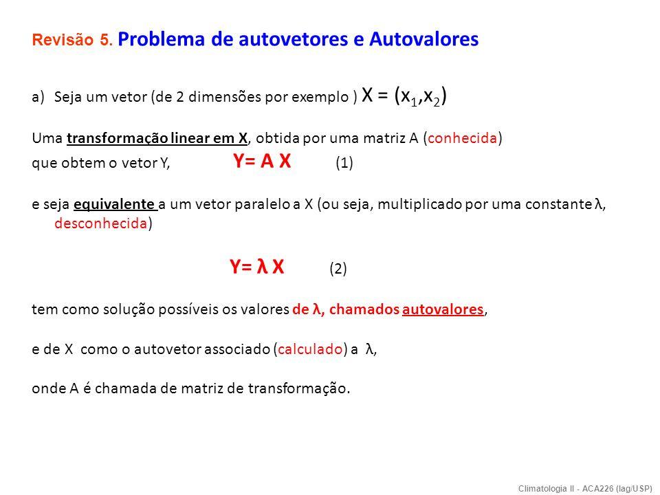 Determinação dos autovalores e autovetores De (1) e (2) A X = λ X (A – λ I) X = 0 (3) Definindo-se a matriz A e a matriz identidade I, temos Então em (3) a 11 x 1 + a 12 x 2 – λx 1 = 0 (a 11 - λ) x 1 + a 12 x 2 = 0 a 21 x 1 + a 22 x 2 – λx 2 = 0 a 21 x 1 + (a 22 - λ)x 2 = 0 A solução do sistema tem solução para λ 0 que exige det (A – λ I) = 0, ou seja e que é chamada de equação característica da matriz A, com soluções (chamadas características) que são os autovalores λ 1 e λ 2.