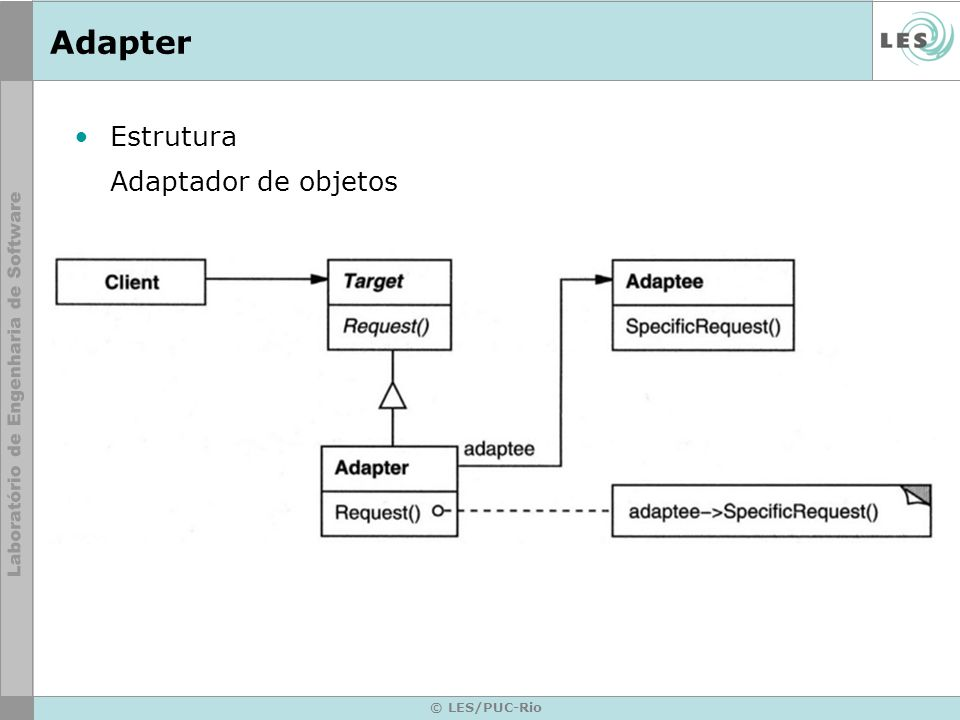 Adapter Participantes –Target Define a interface específica do domínio que Client usa.