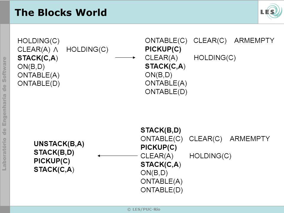 © LES/PUC-Rio The Blocks World ADC B A D C B UNSTACK(B,A) STACK(B,D) PICKUP(C) STACK(C,A) Goal: ON(C,A) ON(B,D) ONTABLE(A) ONTABLE(D) V V V Start: ON(B,A) ONTABLE(A) ONTABLE(C) ONTABLE(D) ARMEMPTY V V V V