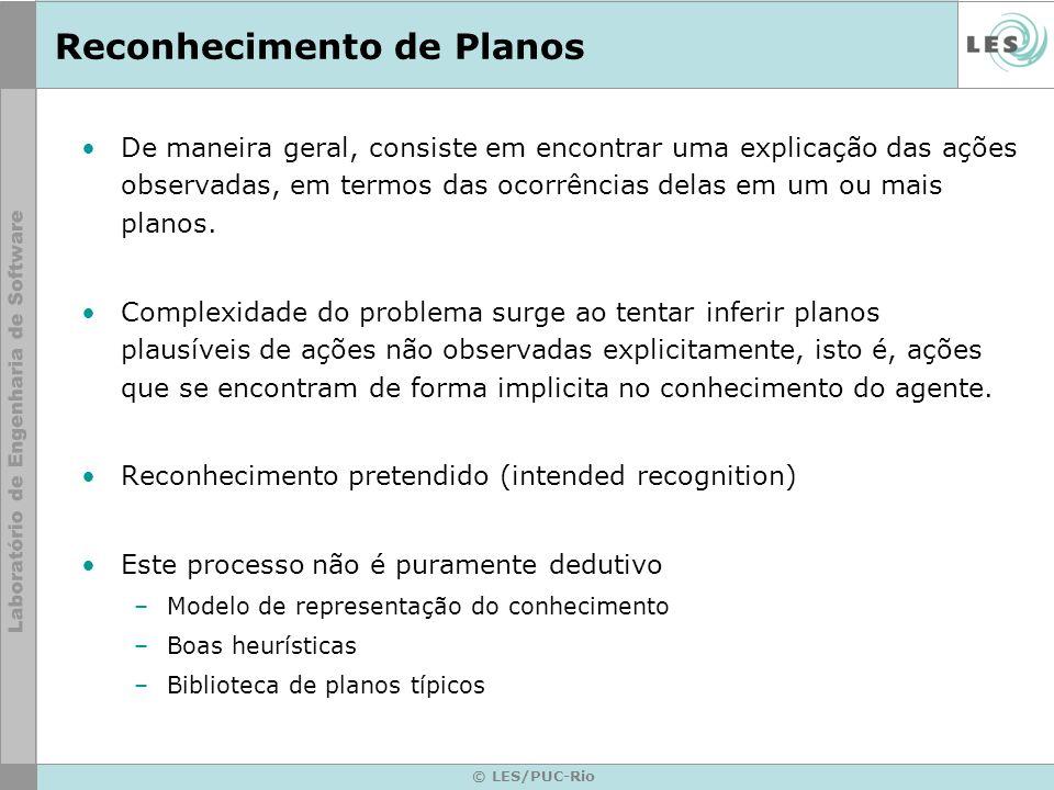 © LES/PUC-Rio Reconhecimento de Planos Aplicação em sistemas –Tradução –Sistemas de help do Unix –Resolvendo problemas colaborativos –Etc Propostas de modelos de planos