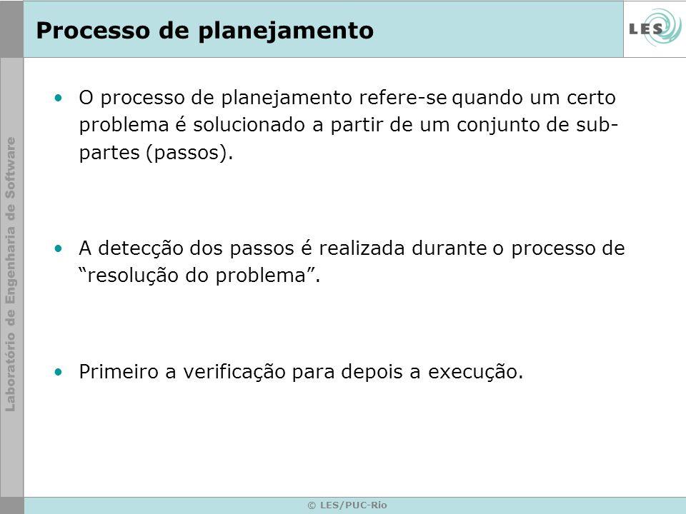 © LES/PUC-Rio Processo de planejamento No entanto, nem sempre é possível prever corretamente o plano (predicado) adequado para solucionar um certo problema.