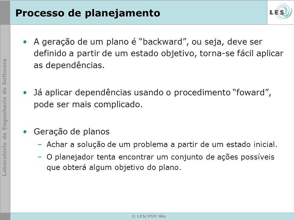 © LES/PUC-Rio Exemplo - The Blocks World* Ações –UNSTACK(a,b) Coletar bloco a que está em cima do bloco b.