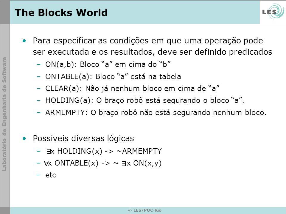 © LES/PUC-Rio The Blocks World B A ON(A, B, S0) ONTABLE(B,S0) CLEAR(A,S0) V V STACK(A,B) P: CLEAR(B) HOLDING(A) D: CLEAR(B) HOLDING(A) A: ARMEMPTY ON(A,B) V V V