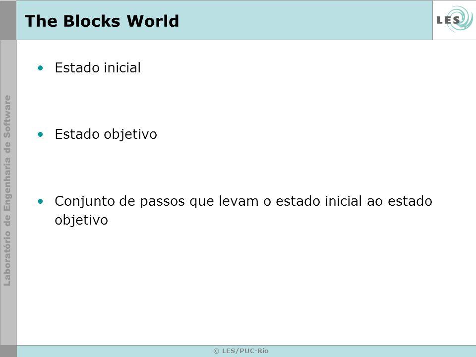 © LES/PUC-Rio The Blocks World ADC B A D C B Goal: ON(C,A) ON(B,D) ONTABLE(A) ONTABLE(D) V V V Start: ON(B,A) ONTABLE(A) ONTABLE(C) ONTABLE(D) ARMEMPTY V V V V STACK(C,A) ON(B,D) ONTABLE(A) ONTABLE(D)