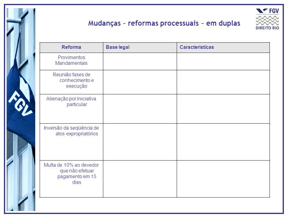 Atividade LIMITES/ÓBICESDESCRIÇÃOPESOSOLUÇÃO 1.