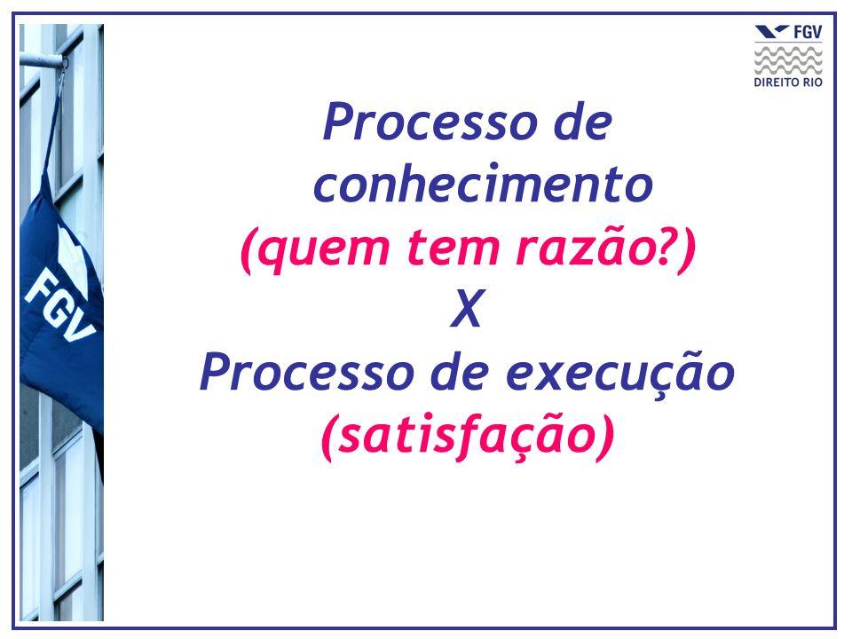Execução Requisitos: a)Inadimplemento do devedor b)Título 1.Líquido: valor determinado, independe de apuração posterior 2.