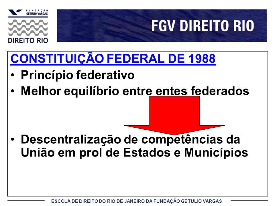 ESCOLA DE DIREITO DO RIO DE JANEIRO DA FUNDAÇÃO GETULIO VARGAS CONSTITUIÇÃO FEDERAL DE 1988 Repartição de Competências: –Poderes da União (arts.