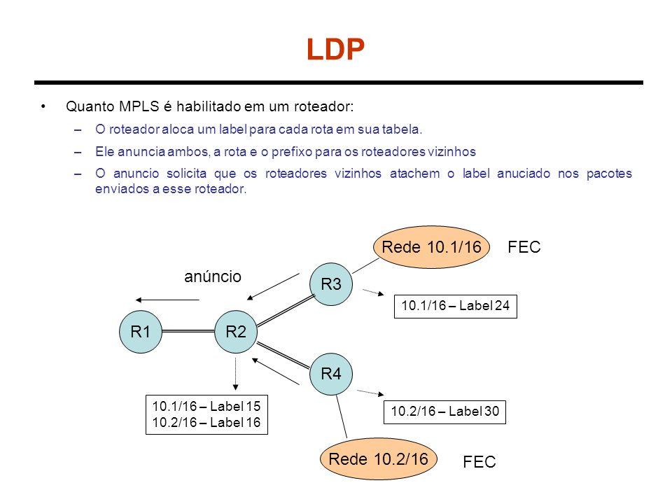 LSR1LSR2 Atribuição de rótulo para Endereço UpstreamDownstream Requisição de atribuição para Endereço LDP: Label Distribution Protocol Existem quatro tipos de mensagens: –1.