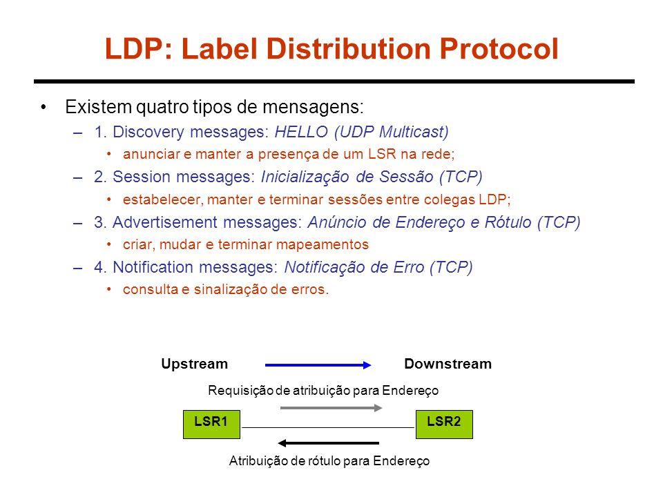 Tipos de Mensagem LDP LSR Ativo (maior ID) LSR Passivo (menor ID) Hello (UDP) Conexão TCP Keep Alive (KA) Anúncio de Endereços de Interface tempo de KA tamanho max PDU Inicialização de Sessão (IS) (IS) ou notificação de erro Anúncio de Rótulo (Label Mapping) Remoção de Rótulo (Label Withdraw) Liberação de Rótulo (Label Release)_ Indica todos os endereços do LSR Controla o mapeamento de FECs em LABELs Solicitação de LABEL (Label Request) Utilizado apenas na distribuição de rótulos sob demanda