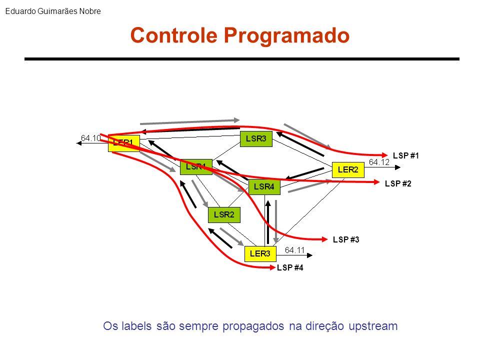 Controle Independente LSP #1 LSP #2 LSP #3 LSP #4 Eduardo Guimarães Nobre Os rótulos são propagados apenas quando há requisição ou quando o LSR local vê uma boa razão para isso.