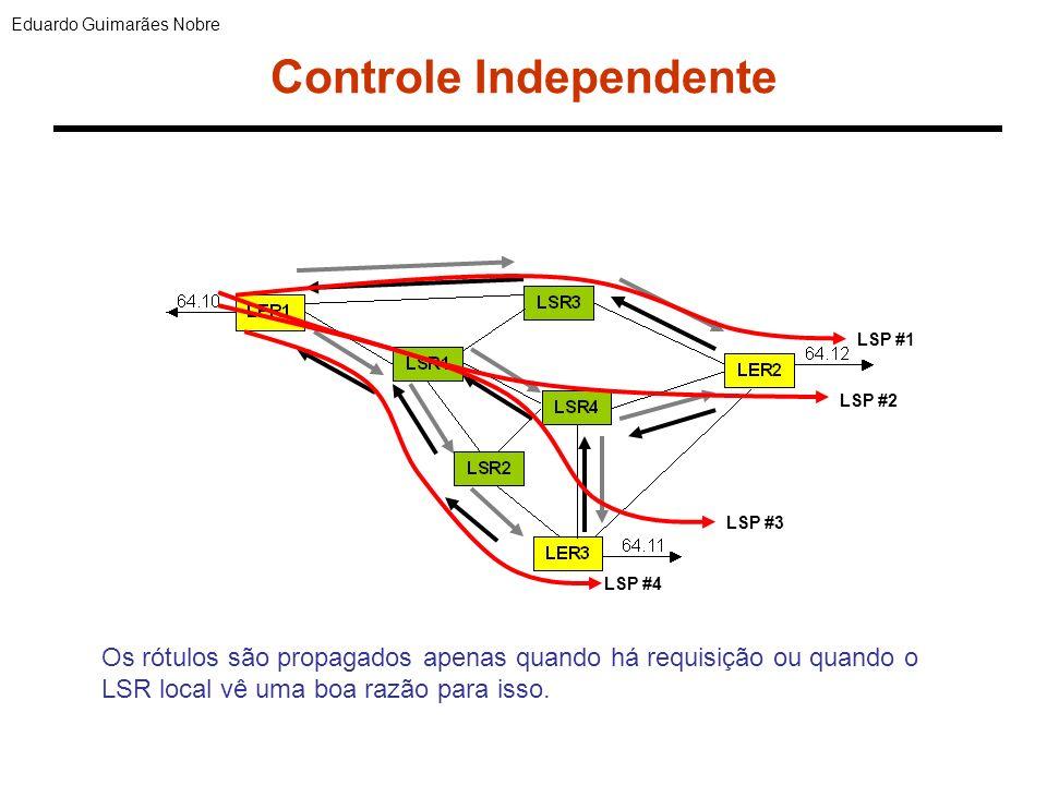 Retenção de Label Conservadora LSP #1 LSP #2 LSP #3 LSP #4 Eduardo Guimarães Nobre O LSR mantém apenas a melhor rota.