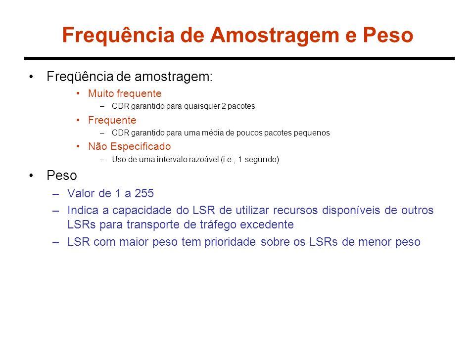 Negociação A TLV de parâmetros de tráfego define um campo flag (1 byte), para indicar quais itens do pedido podem ser re-negociados: –bit 0: reservado –bit 1: reservado –bit 2: PDR –bit 3: PBS –bit 4: CDR –bit 5: CBS –bit 6: EBS –bit 7: Peso