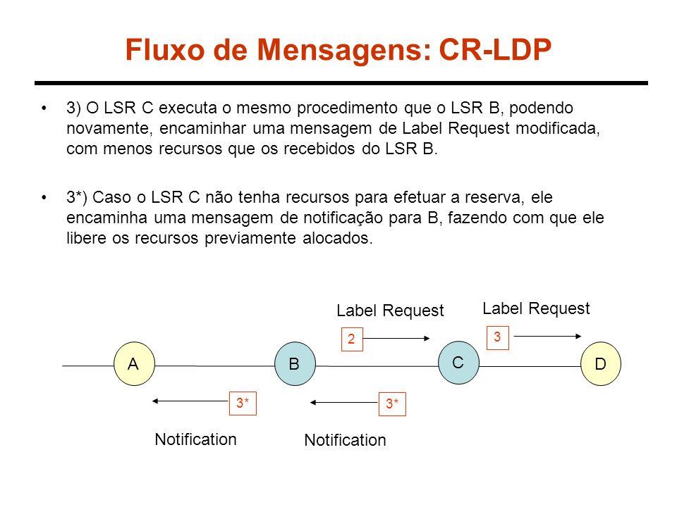 Fluxo de Mensagens: CR-LDP 4) O LSR D (egresso) envia uma mensagem de Label Mapping, que ecoa os parâmetros de tráfego (que são os menores ao longo do caminho).