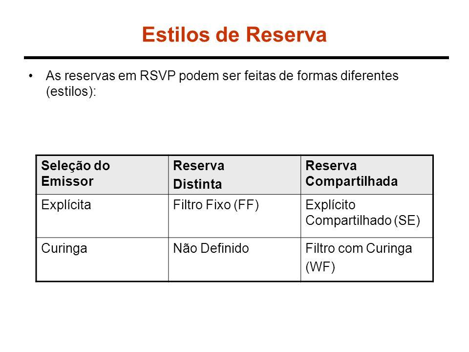 Exemplo de WildCard Filter WildCard-Filter (WF) –Estabelece uma única reserva para todos os emissores de uma sessão (tipicamente multicast, onde só um transmite de cada vez).