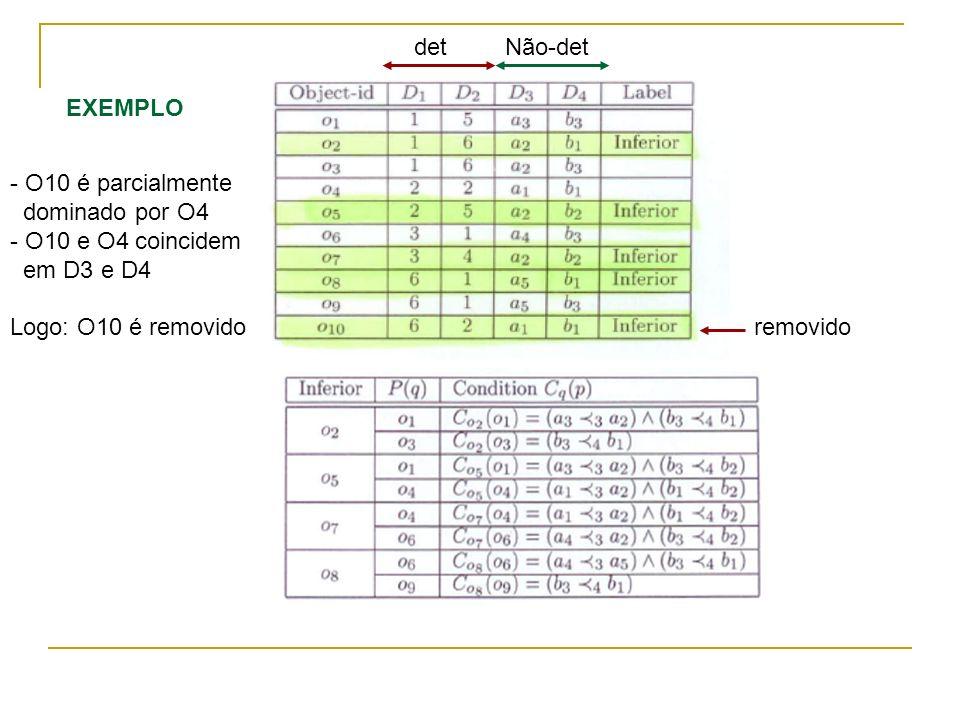 Método Exaustivo para Satisfazer Q Para cada q Q Seleciona um objeto p de P(q) Constrói-se a ordem imposta pelas condições Cq(p).