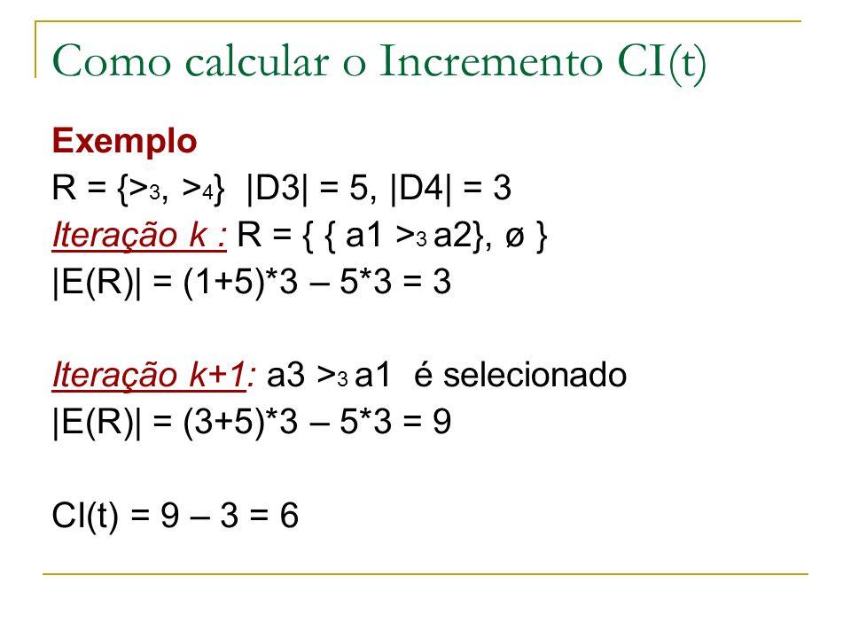 Como calcular a cobertura Cov(t) Cobertura do termo t com respeito a uma condição Cq(p) Cov(t, Cq(p)) = 1/ Cq(p)  se t Cq(p) Cov(t, Cq(p)) = 0 se t Cq(p) Exemplo: Considere C o2 (O1) = (a3 >3 a2) (b3 >4 b1) t = b3 >4 b1 Cov(t, C o2 (O1)) = ½ Considera-se também a cobertura do termo t com respeito aos termos implicados Cobertura do termo t com respeito a uma amostra q Cov(t,q) = max {Cov(t, Cq(p)}, t Imp(t), p P(q) Cobertura do termo t com respeito ao conjunto de amostras Q Cov(t) = Σq Cov(t,q)