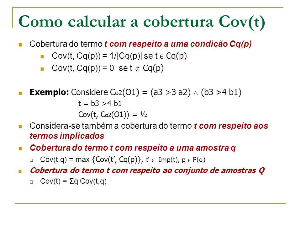 Exemplo de aplicação do Algoritmo Cálculo do score de t = a1 > 3 a2 Cov(t,O2) = 0, Cov(t,O5) = ½, Cov(t,O7) = ½, Cov(t,O8) = 0 Logo: Cov(t) = ½ + ½ = 1 Complexidade antes = 5.3 – 5.3 = 0 Complexidade depois = (1+5).3 – 5.3 = 3 Logo: CI(t) = 3 Score (t) = 1/3 Após a seleção de b3 >3 b1 na 1a iteração: Condição C O8 (O6) é satisfeita.