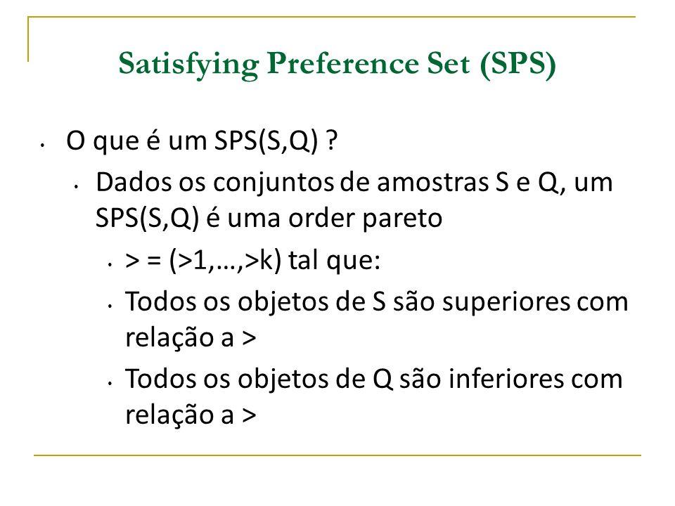 Exemplo 1 Existência de SPS nem sempre é garantida .