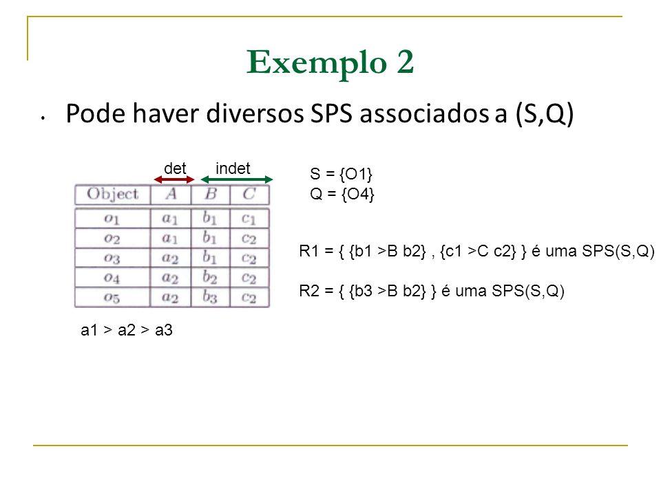 Noção de qualidade: minimalidade R: relação (pares de objetos) E(R) = fecho transitivo de R Complexidade de R =  E(R)  Objetivo: encontrar um SPS com complexidade mínima.