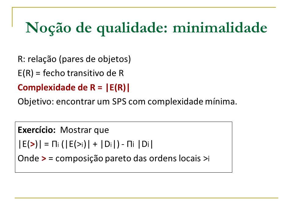 Problemas Teóricos Problema 1 (P1 - Existência) – Problema de Decisão Dado um conjunto O de objetos sobre os atributos D = D+ U D- e S, Q O, existe um SPS(S,Q) tal que: S corresponde a amostras superiores Q corresponde a amostras inferiores .