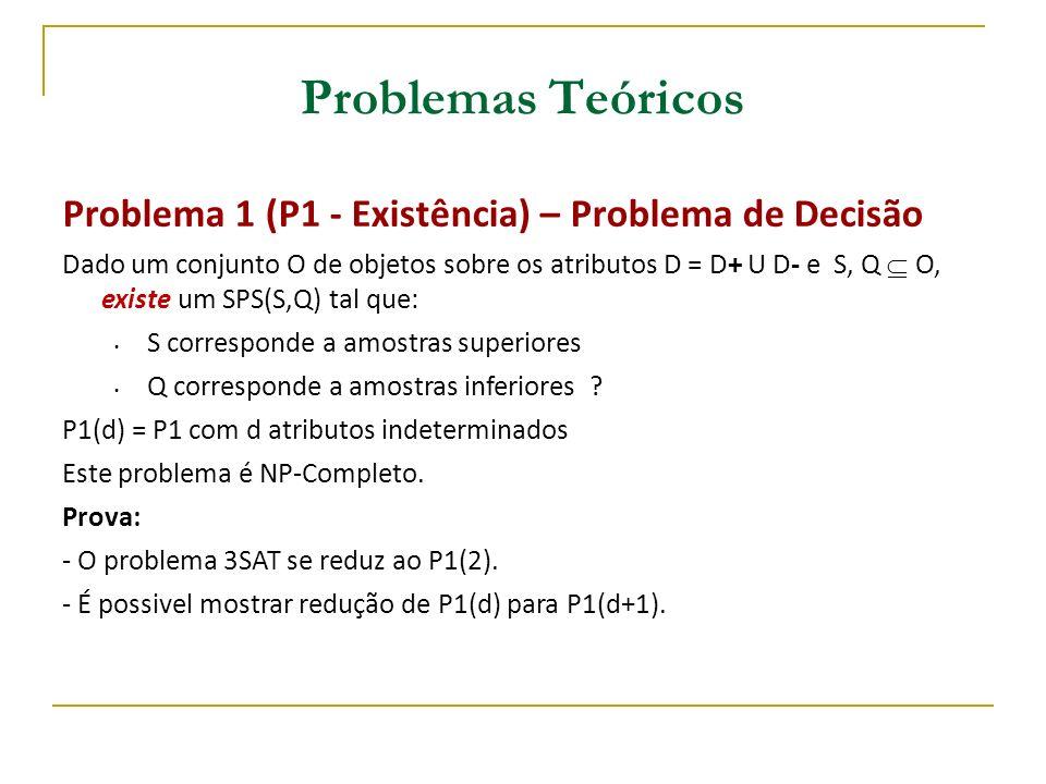 Problemas Teóricos Problema 2 (P2 - Minimalidade) – Problema de Otimização Dado um conjunto O de objetos sobre os atributos D = D U U D I e S, Q O, encontrar um SPS(S,Q) tal que: S corresponde a amostras superiores Q corresponde a amostras inferiores SPS(S,Q) é minimal