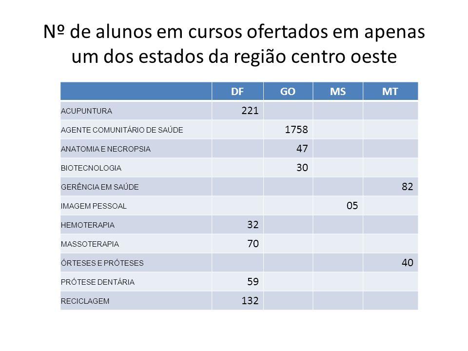 OBRIGADO. ggrossi@seduc.mt.gov.br jrgrossi@terra.com.br