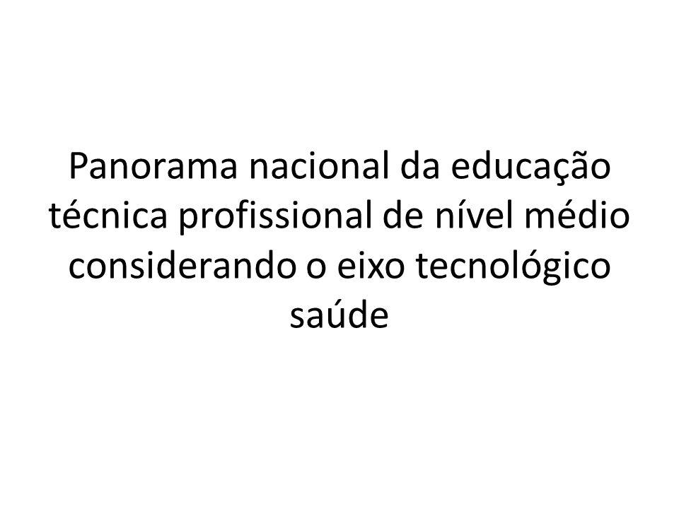 Fórum Nacional dos Conselhos Estaduais de Educação - FNCE Geraldo Grossi Junior