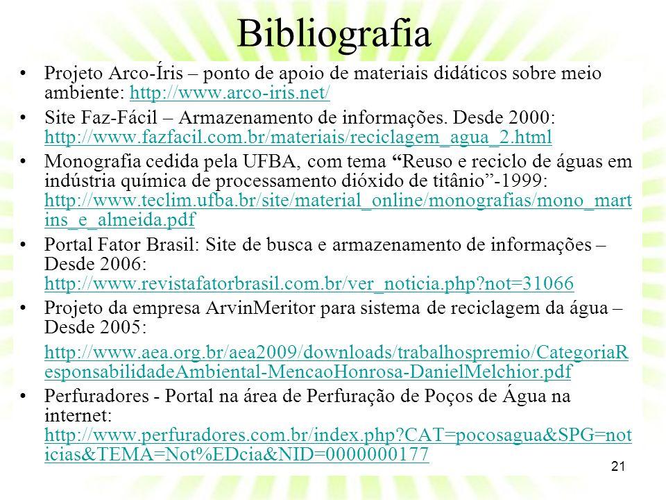 AgSolve – Empresa de Monitoramento Ambiental – 2009: http://www.agsolve.com.br/noticia.php?cod=895 http://www.agsolve.com.br/noticia.php?cod=895 Cenário XXI – Site de Correio Popular – Publicado em 27/03/2005: http://www.cpopular.com.br/cenarioxxi/conteudo/mostra_noticia.asp?notici a=1356575&area=2259&authent=55ADC8416598BB5266CF8A6253BC9 9 http://www.cpopular.com.br/cenarioxxi/conteudo/mostra_noticia.asp?notici a=1356575&area=2259&authent=55ADC8416598BB5266CF8A6253BC9 9 Kisokea.net – Site que armazena textos e informações: http://pt.kioskea.net/news/10419-reciclagem-de-agua-esbarra-em- reticencias-dos-consumidores http://pt.kioskea.net/news/10419-reciclagem-de-agua-esbarra-em- reticencias-dos-consumidores Descritores em Ciências da Saúde – Bilbioteca virtual da saúde: http://decs.bvs.br/cgi-bin/wxis1660.exe/decsserver/?IsisScript=../cgi- bin/decsserver/decsserver.xis&task=exact_term&previous_page=homepage &interface_language=p&search_language=p&search_exp=Reciclagem%20 da%20Água&show_tree_number=T http://decs.bvs.br/cgi-bin/wxis1660.exe/decsserver/?IsisScript=../cgi- bin/decsserver/decsserver.xis&task=exact_term&previous_page=homepage &interface_language=p&search_language=p&search_exp=Reciclagem%20 da%20Água&show_tree_number=T Blog de Opinião sobre artigos postados no Jornal Fonte Nova, de Porto Alegre – Por Luís Nogueiro: http://fonteverde.blogspot.com/2009/07/reciclagem-de-agua.html http://fonteverde.blogspot.com/2009/07/reciclagem-de-agua.html Obra 24 Horas – Site de busca e armazenamento de informações.