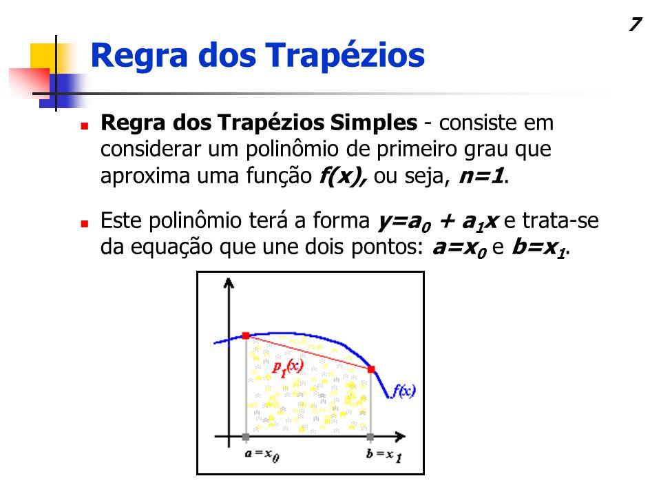 8 Regra dos Trapézios Simples Área do trapézio: A=h.