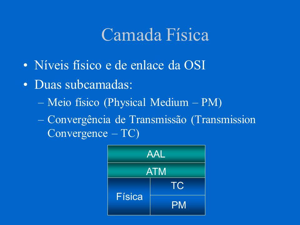 Subcamada de Meio Físico - PM Transmissão adequada de bits Alinhamento de bits Sinalização na linha Conversão eletro-ótica.